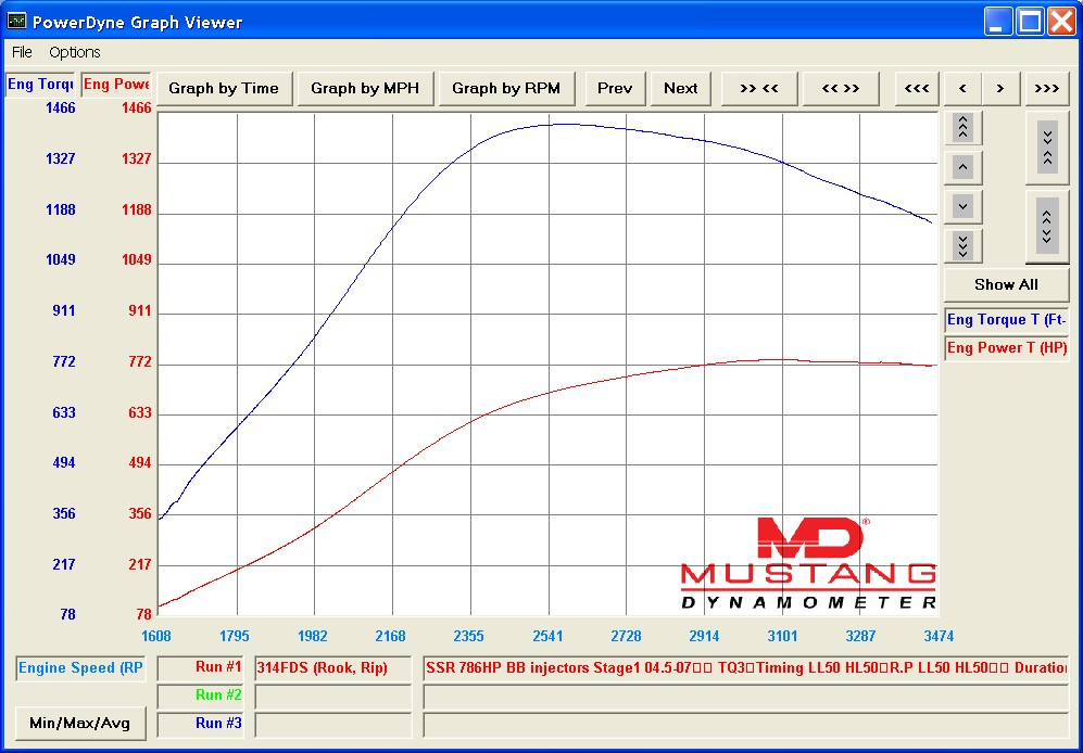 BBI injector graph 04.5-07